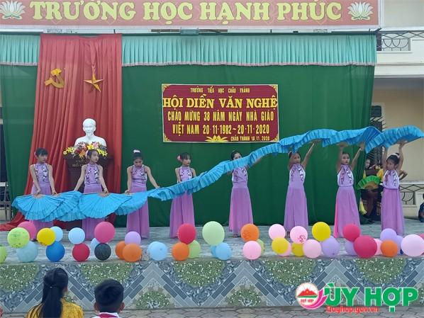 TRUONG CHAU THANH
